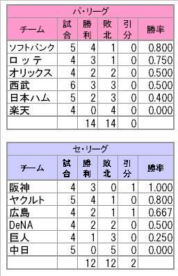 広尾様0629表1