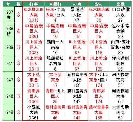 広尾様0731表2