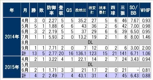 広尾様0616表1