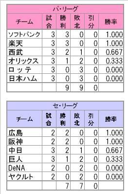 広尾様0622表1