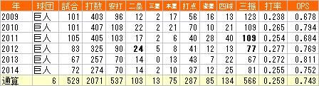 広尾様0605表2