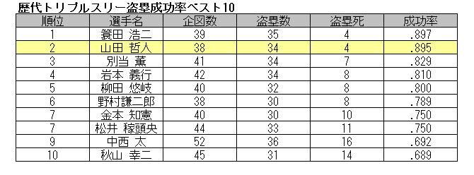 斉藤様1126表4