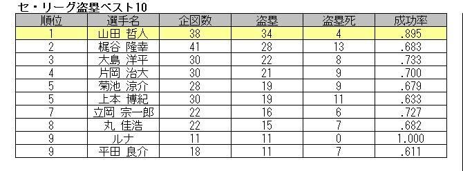 斉藤様1126表2