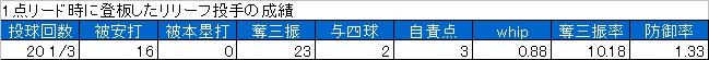 倉吉様0512表1