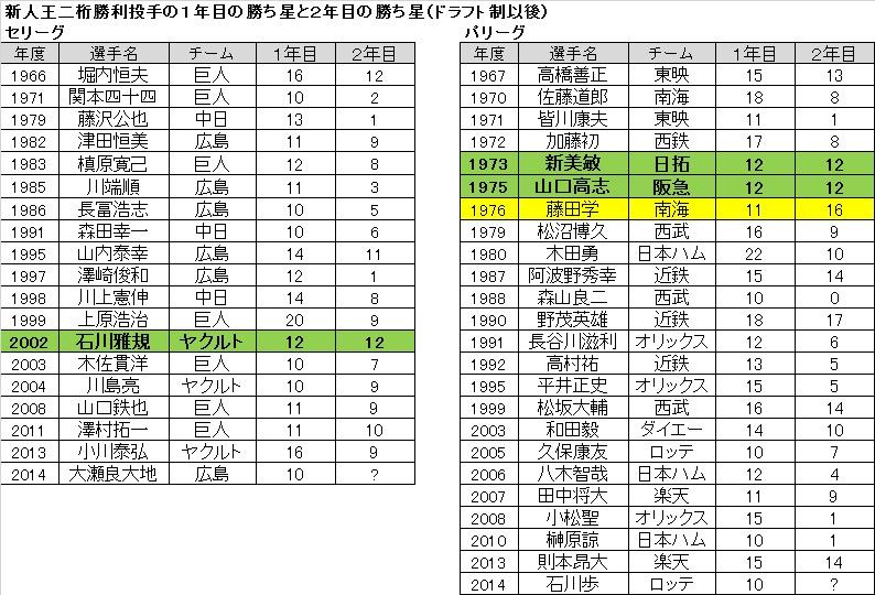 ishikawa-0112-1