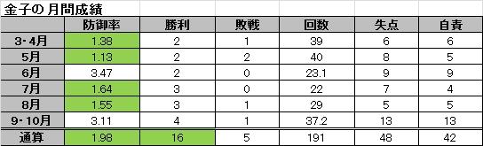 ishikawa-10-1