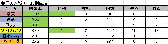 ishikawa-10-2