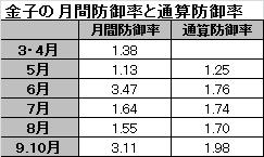 ishikawa-10-3