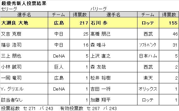 ishikawa-12-1