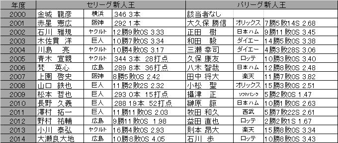 ishikawa-12-2