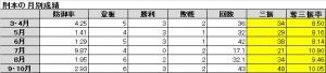 ishikawa1119-1