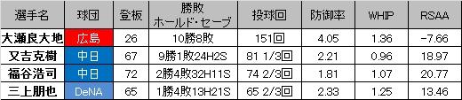 miyako-1211-1