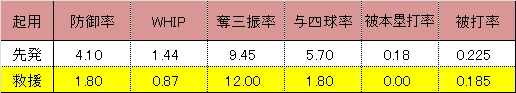 shibakawa0228-1